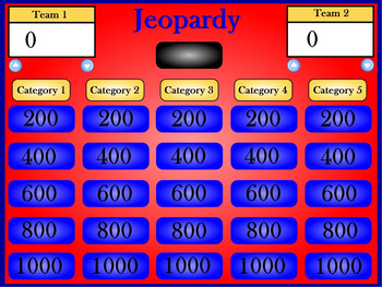 Double jeopardy template by mathkins teachers pay teachers double jeopardy template maxwellsz