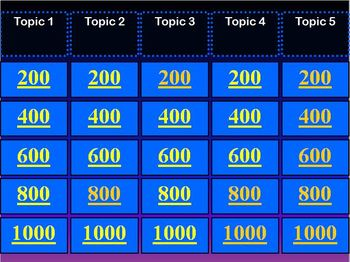 Double Jeopardy Template