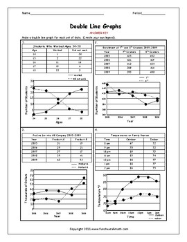 Double Line Graphs Worksheets By Funsheets4math Tpt