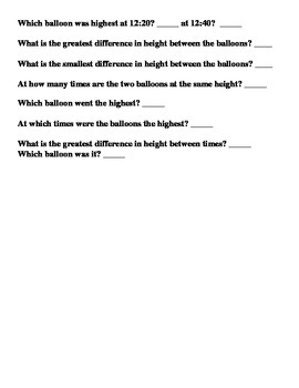 Double Line Graphs - Notes for Students