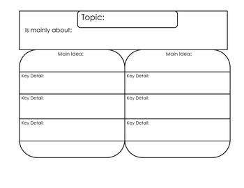Double Main Idea Graphic Organizer