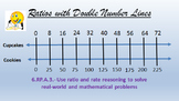 Double Number Line Visual 6.RP.A.3