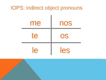 Double Object Pronouns and Formal Commands Practice