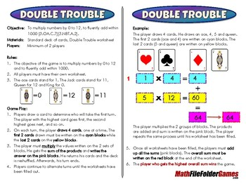 Double Trouble - 3rd Grade Math Game [CCSS 3.OA.C.7]