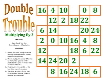 Double Trouble - A 2-Player Game to Practice Multiplying by 2