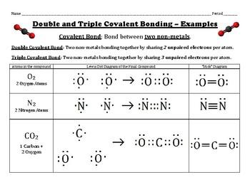 Lewis Dot Diagrams Worksheet | Teachers Pay Teachers