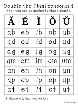 Double the Final Consonant Chart