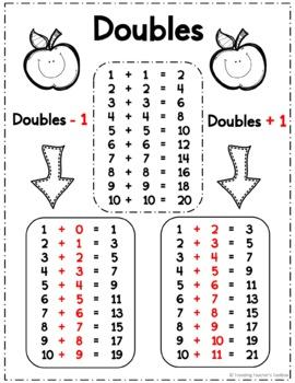 Doubles, Doubles Plus One, Doubles Minus One