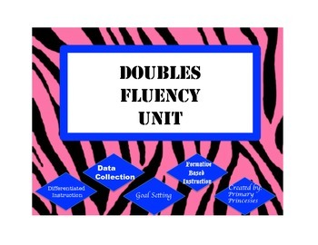 Doubles Fact Family Differentiated Unit