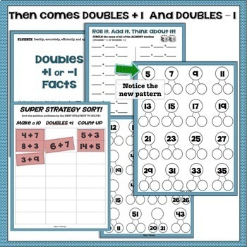 Doubles Fact Fluency Assessment and Activities 1.OA.C6 Teach for Understanding