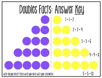 Doubles Facts Classroom Posters and 2 Doubles Facts Activities