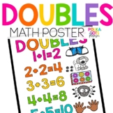 Doubles Facts Poster