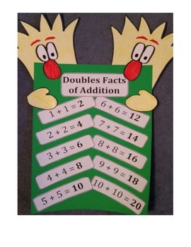 doubles facts of addition poster maker by jersey teacher tpt