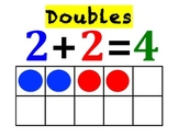 Doubles Facts of Addition Posters - With Ten Frames Representations