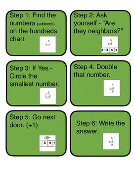 Doubles Plus One: Sequence Cards