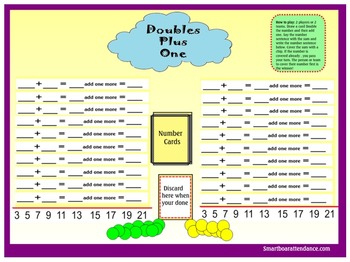 Doubles Plus One Smartboard Activity and Math Center Gr. 2