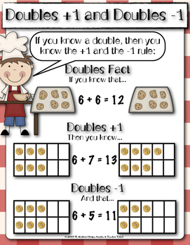 Doubles Plus One and Minus One {Anchor Chart} by Snips Snails and ...