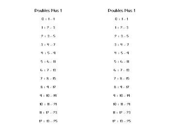 Doubles Plus Plus One Interactive Notes