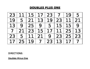 Doubles Plus/Minus One Game