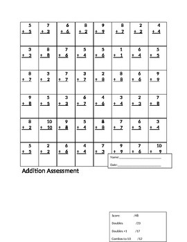 Doubles, Tens and Doubles +1 Addition Assessment