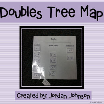 Doubles Tree Map