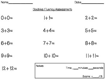 Doubles and Near Doubles Fluency Assessment