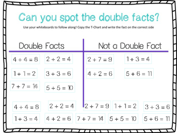 Doubles and Near Doubles PowerPoint