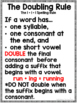 Doubling Rule Activities Multisensory Phonics Approach Orton-Gillingham