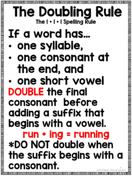 Doubling Rule Activities Multisensory Spelling Supports Orton-Gillingham Lessons