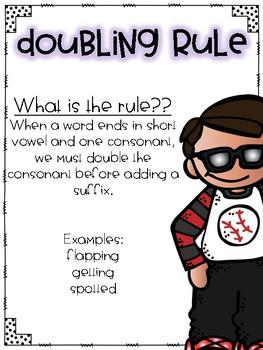 Doubling Rule-Spelling Unit