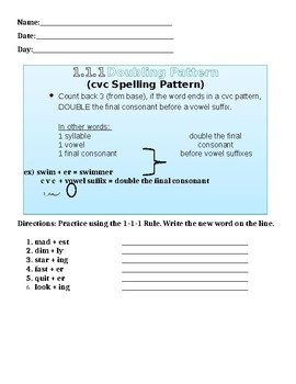 Doubling Rule (suffixes)