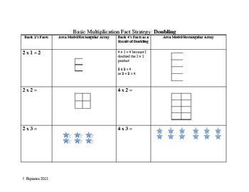 Doubling Strategy for Multiplication of Basic Facts