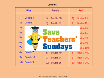 Doubling lesson plans, worksheets and more
