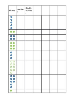 Doubling numbers up to 100 with visual aid to 20