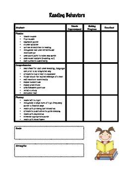 Doumenting Reading Behaviors During Intervention