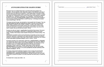 Dover Beach - AP Literature Essay Prompts