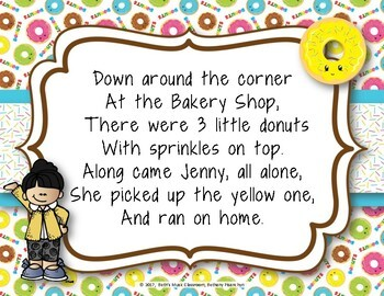 Down Around the Corner At the Bakery Shop - Fun Counting Rhyme/Poem