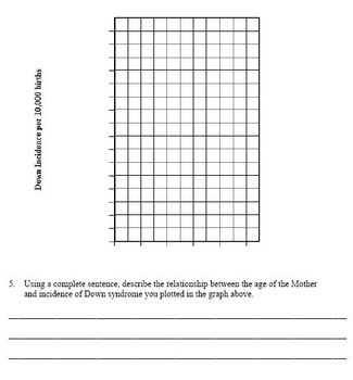 Down Syndrome Common Core Reading, Writing and Graphing Activity
