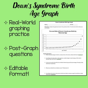Down's Syndrome Graph Analysis
