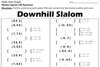Downhill Slalom - 40 Systems & Coordinate Graphing Activity