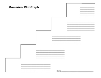 Downriver Plot Graph - Will Hobb