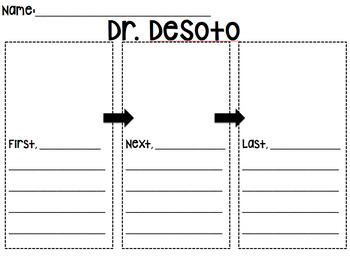 Dr. DeSoto No Prep Unit
