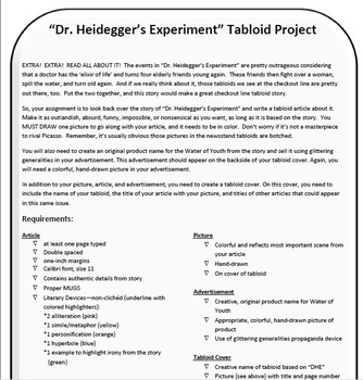 Dr Heidegger S Experiment Tabloid Assignment By Ahoying Tpt