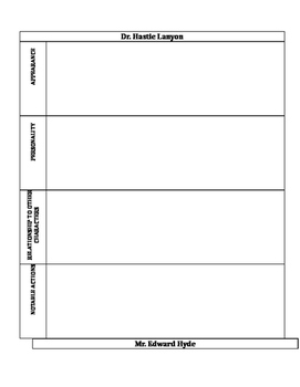 Dr. Jekyll & Mr. Hyde Character Charts