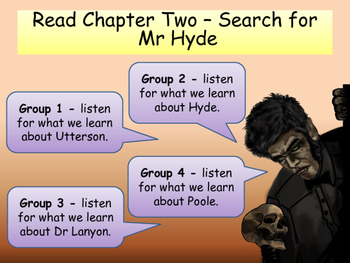 Dr Jekyll & Mr Hyde - Text Reading - Chapter 2
