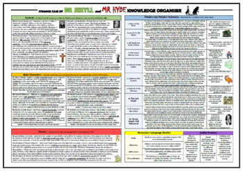Dr Jekyll and Mr Hyde Knowledge Organizer/ Revision Mat!