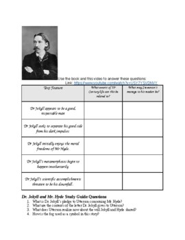 Dr. Jekyll and Mr. Hyde exam and study guide