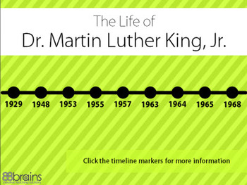 Martin Luther King, Jr. Interactive Timeline and Animated Video - MLK Day