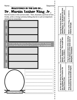 Dr Martin Luther King Jr Timeline By Mike Creel Tpt