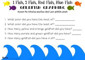 Dr Seuss 1 Fish 2 Fish Red Fish Blue Fish